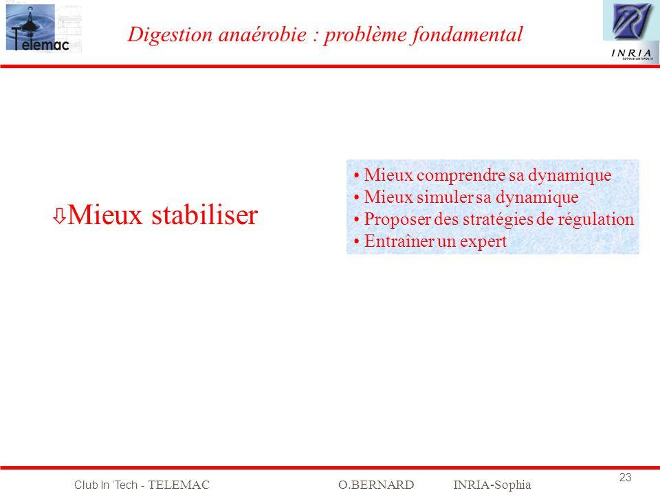 Digestion anaérobie : problème fondamental