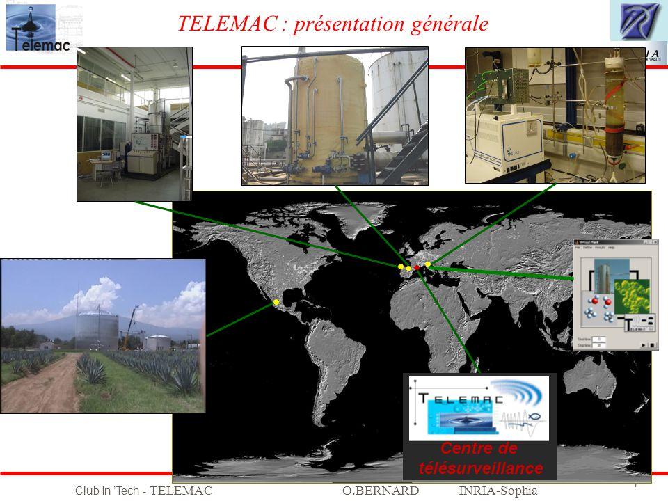 TELEMAC : présentation générale