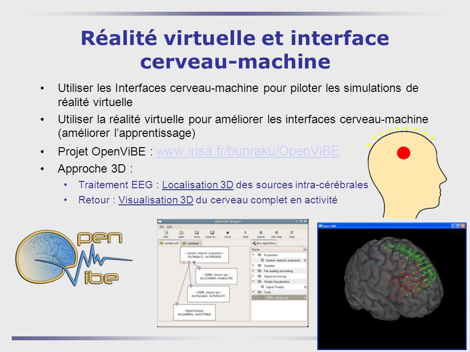 Réalité virtuelle et interface cerveau-machine