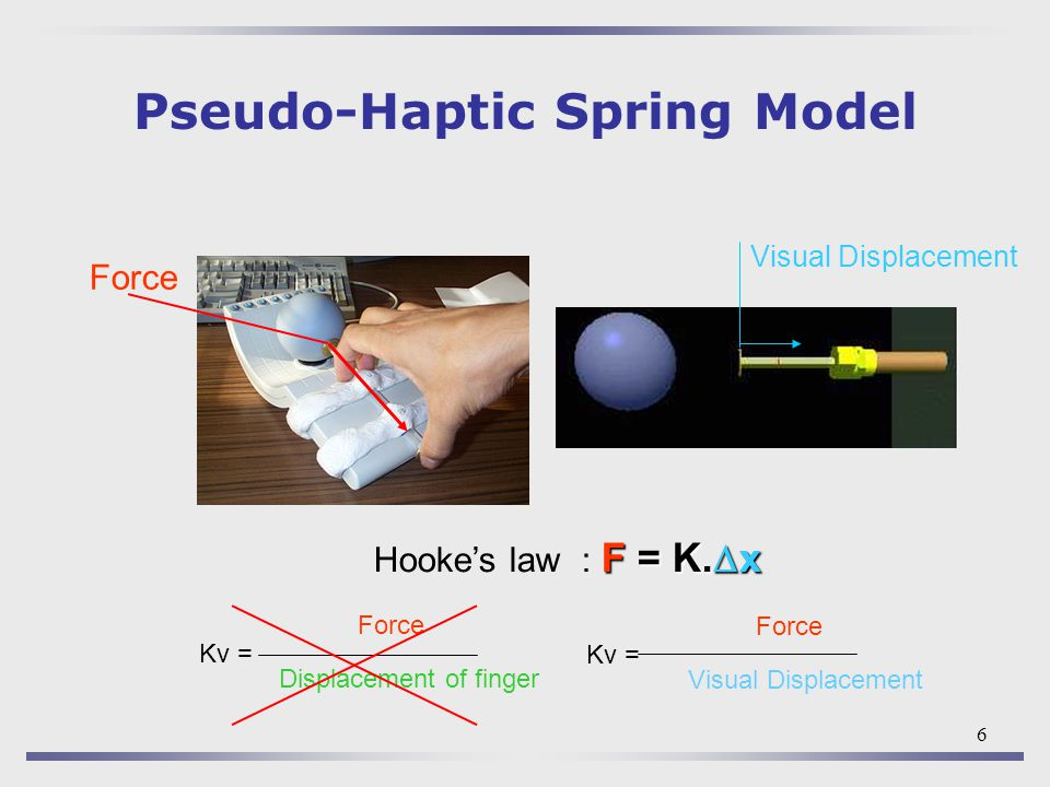 Pseudo-Haptic Spring Model