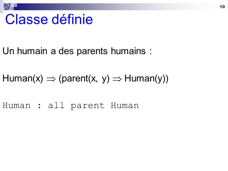Classe définie Un humain a des parents humains :
