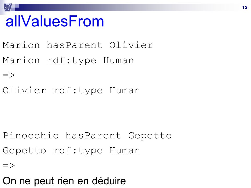 allValuesFrom Marion hasParent Olivier Marion rdf:type Human =>