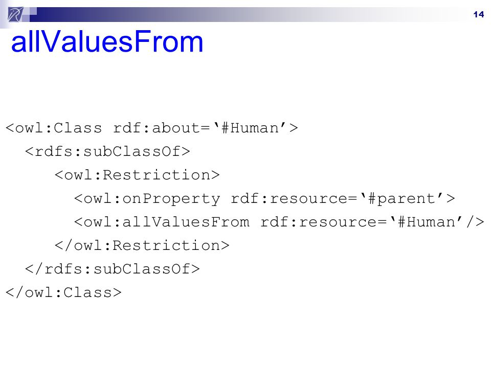 allValuesFrom <owl:Class rdf:about='#Human'>