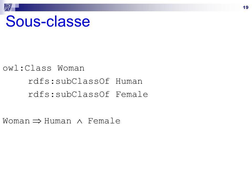 Sous-classe owl:Class Woman rdfs:subClassOf Human