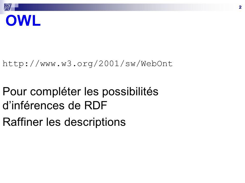 OWL Pour compléter les possibilités d'inférences de RDF