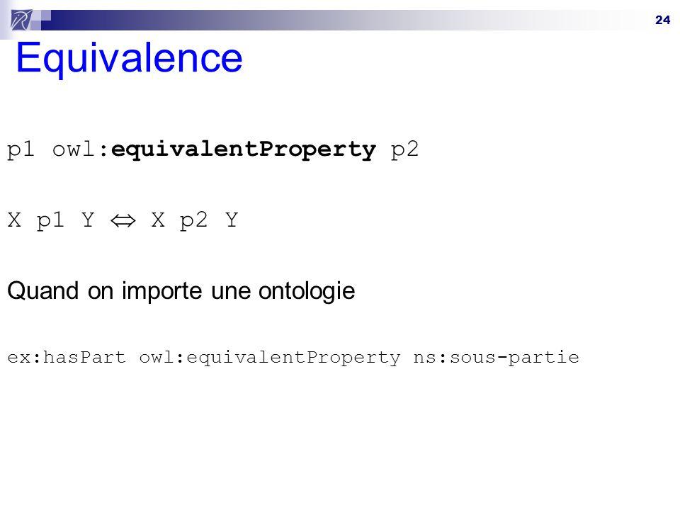 Equivalence p1 owl:equivalentProperty p2 X p1 Y  X p2 Y