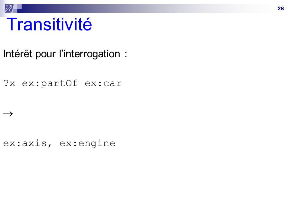 Transitivité Intérêt pour l'interrogation : x ex:partOf ex:car 