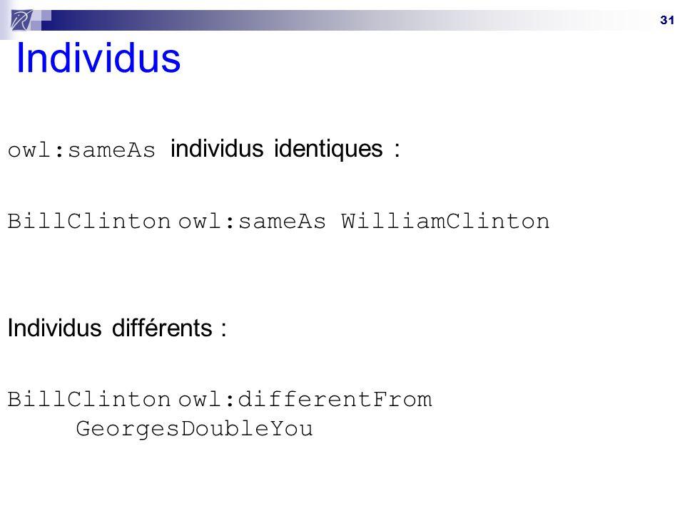 Individus owl:sameAs individus identiques :