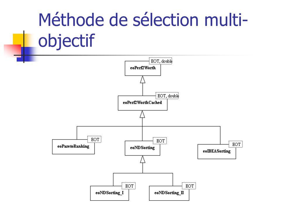 Méthode de sélection multi-objectif