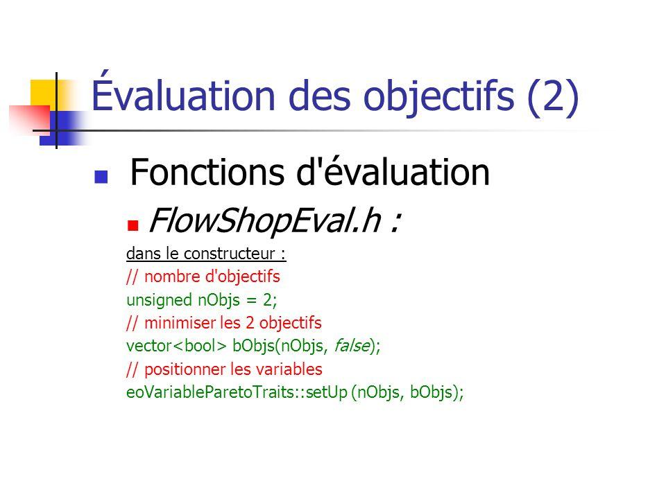 Évaluation des objectifs (2)