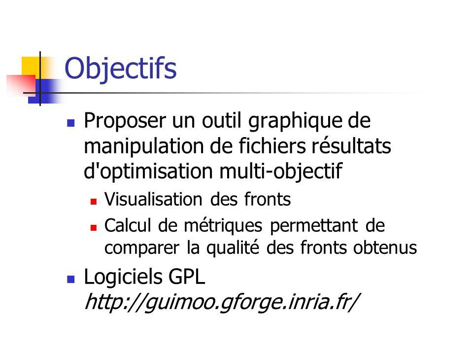 Objectifs Proposer un outil graphique de manipulation de fichiers résultats d optimisation multi-objectif.