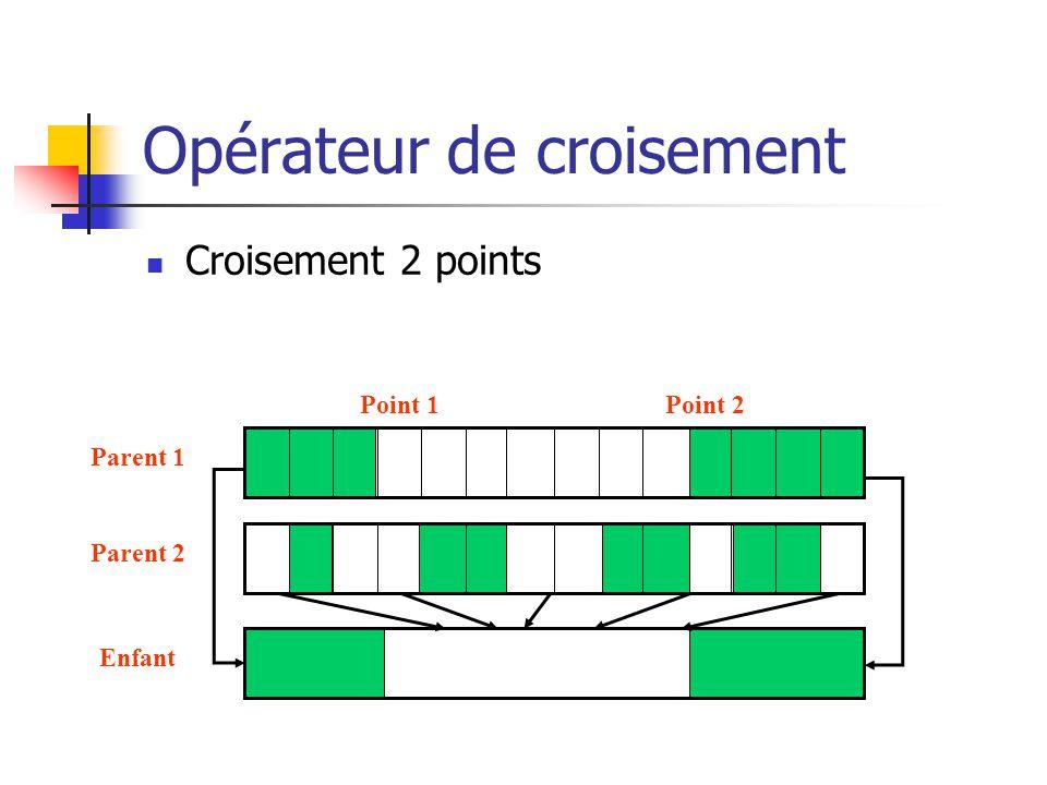Opérateur de croisement