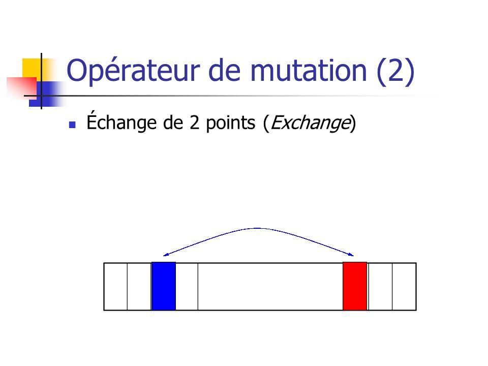 Opérateur de mutation (2)