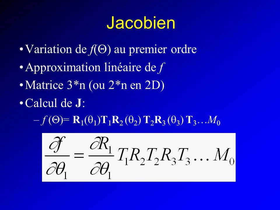 Jacobien Variation de f(Q) au premier ordre