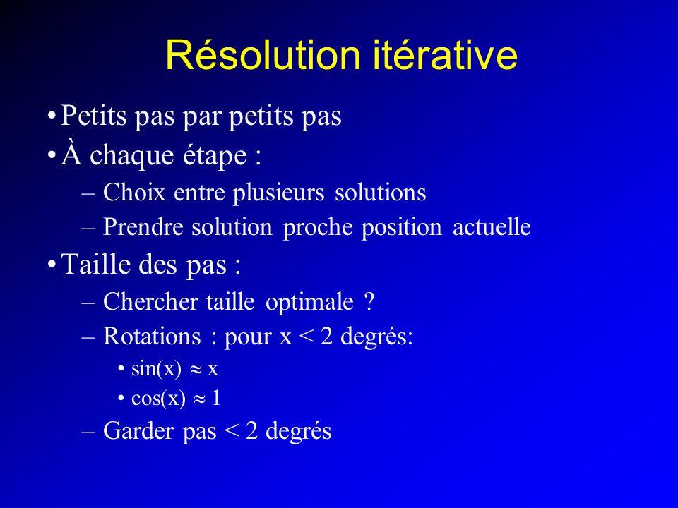 Résolution itérative Petits pas par petits pas À chaque étape :