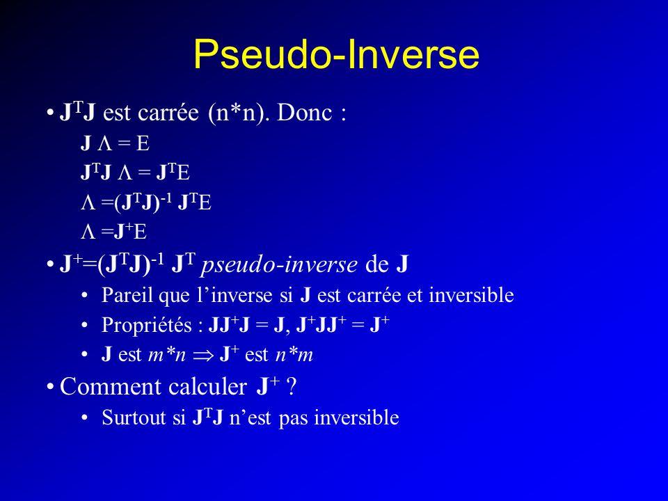 Pseudo-Inverse JTJ est carrée (n*n). Donc :