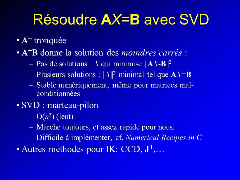 Résoudre AX=B avec SVD A+ tronquée