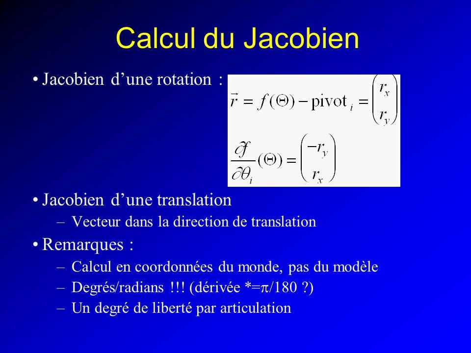 Calcul du Jacobien Jacobien d'une rotation :