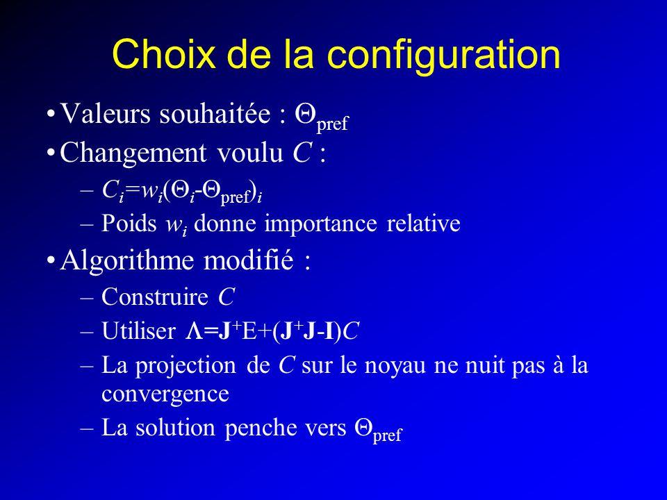 Choix de la configuration