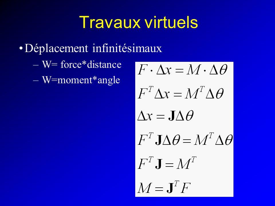 Travaux virtuels Déplacement infinitésimaux W= force*distance