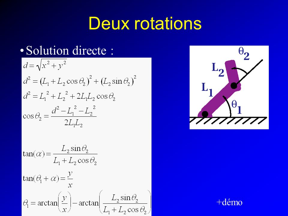 Deux rotations Solution directe : +démo