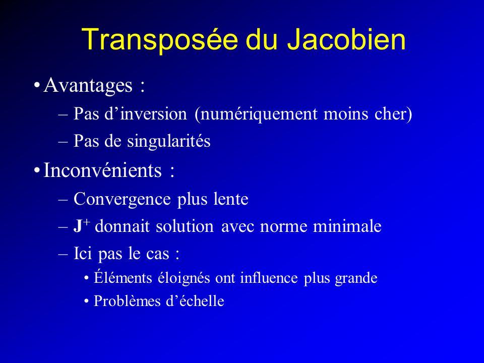 Transposée du Jacobien