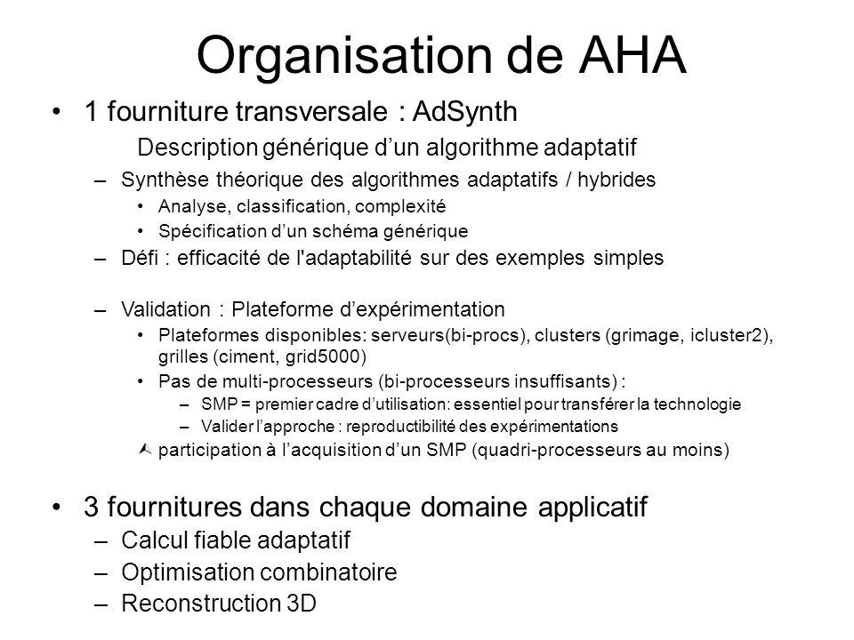 Organisation de AHA 1 fourniture transversale : AdSynth Description générique d'un algorithme adaptatif.