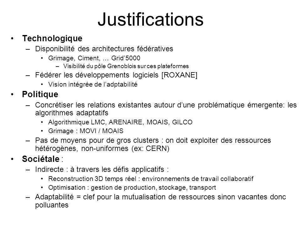 Justifications Technologique Politique Sociétale :
