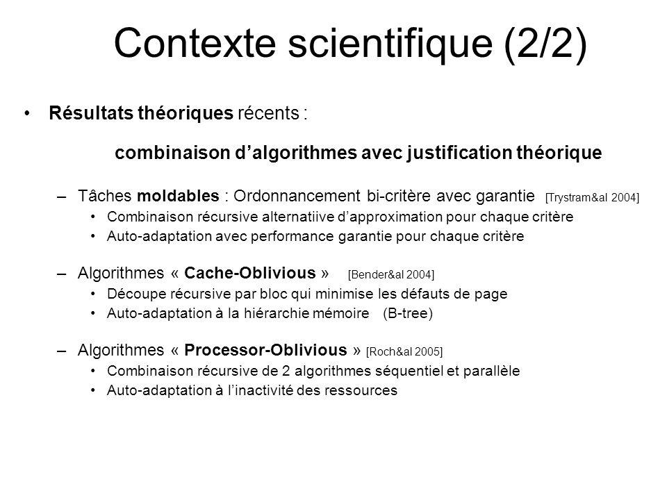 Contexte scientifique (2/2)