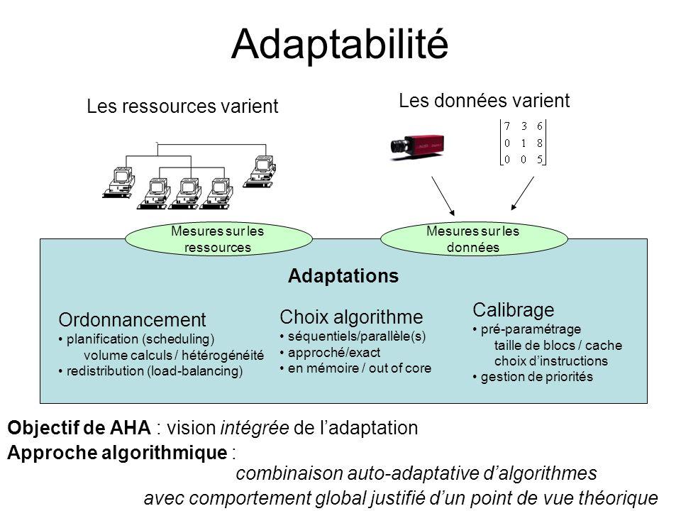 Adaptabilité Les données varient Les ressources varient Adaptations