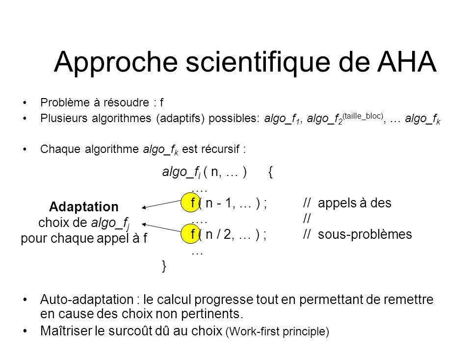 Approche scientifique de AHA