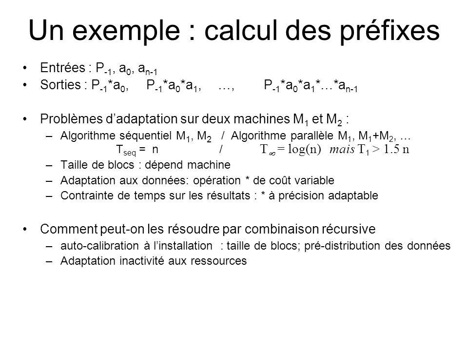 Un exemple : calcul des préfixes