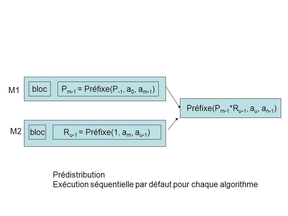 Préfixe(Pm-1*Ru-1, au, an-1)