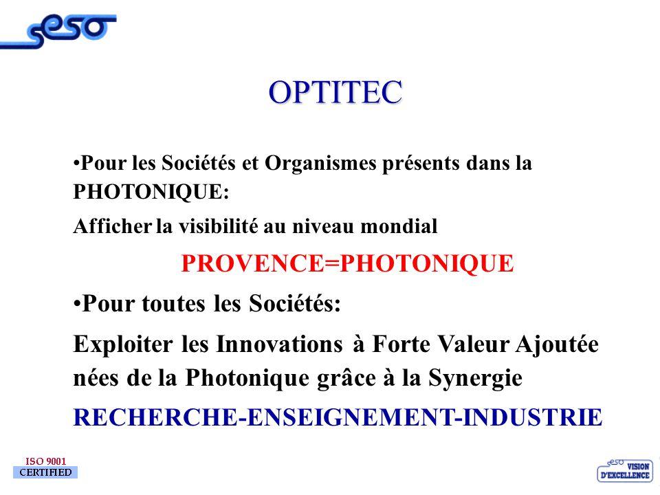 OPTITEC PROVENCE=PHOTONIQUE Pour toutes les Sociétés: