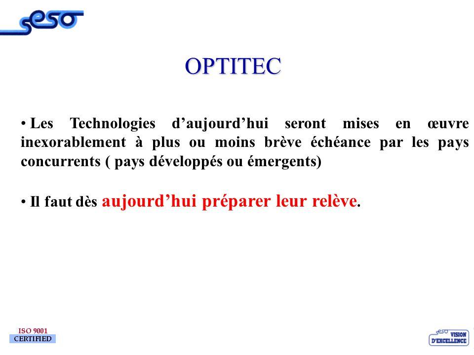 OPTITEC