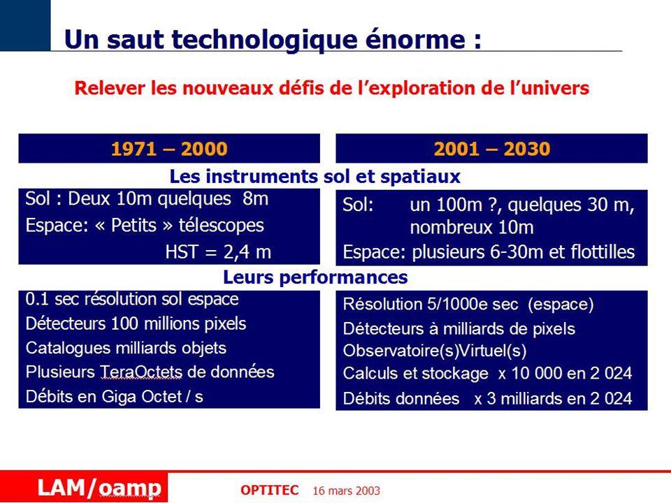16 Mars 04 Olivier LEFEVRE