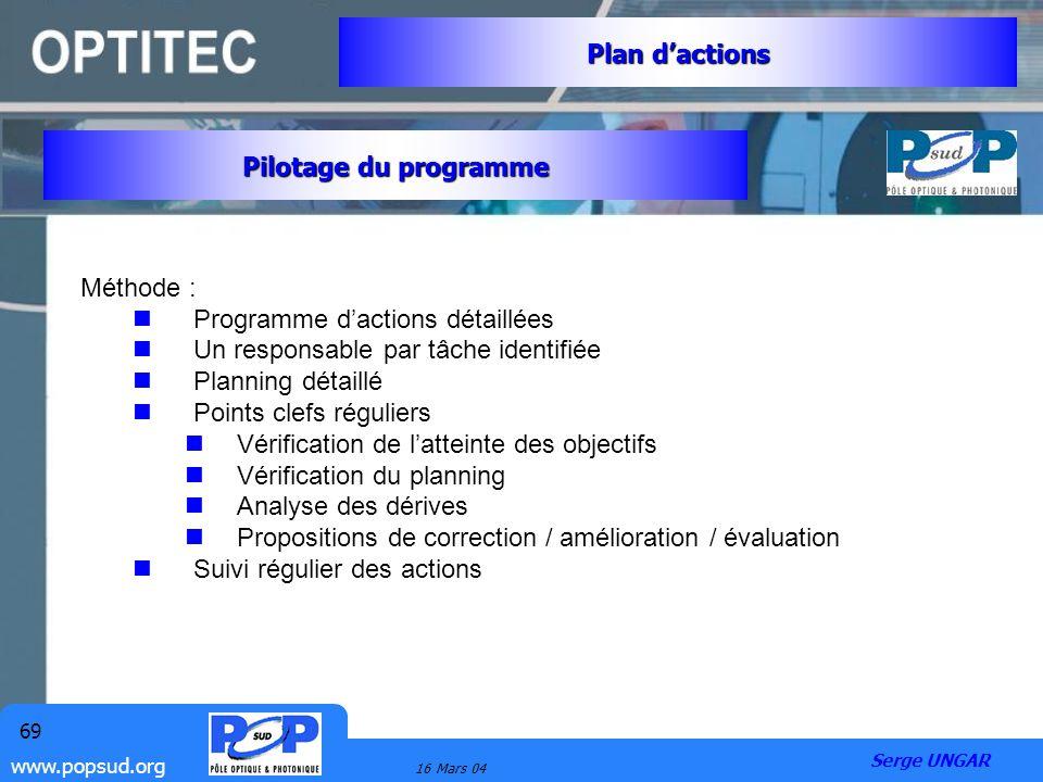 Plan d'actions Pilotage du programme