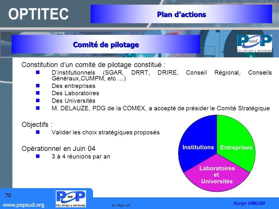 Plan d'actions Comité de pilotage