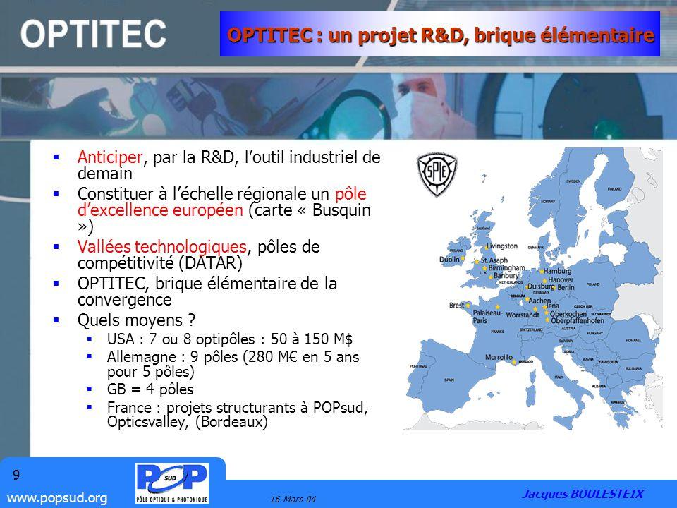 OPTITEC : un projet R&D, brique élémentaire