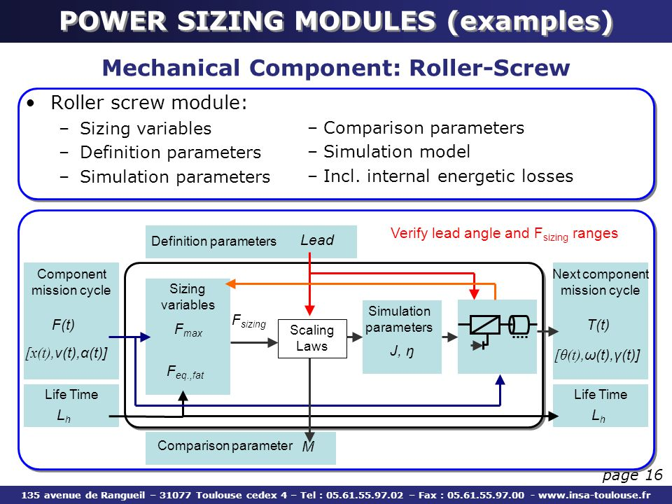 POWER SIZING MODULES (examples)
