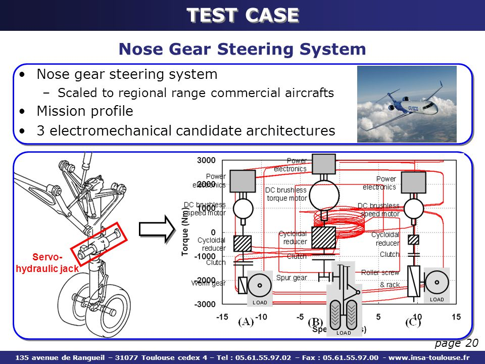 Nose Gear Steering System