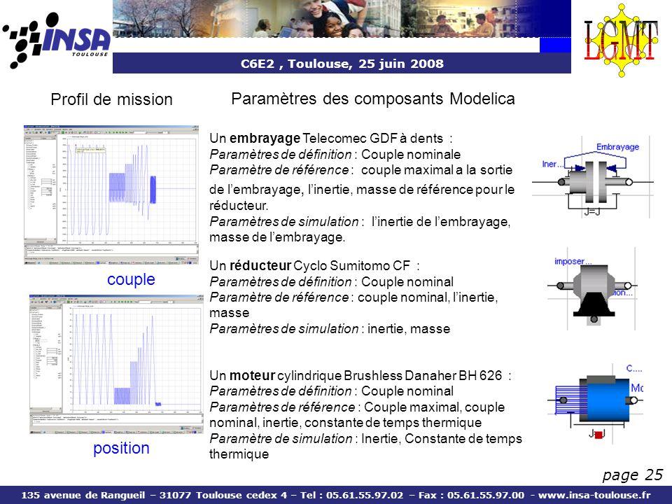 Paramètres des composants Modelica