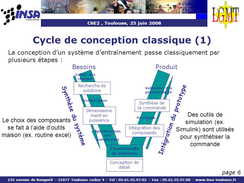 Cycle de conception classique (1)