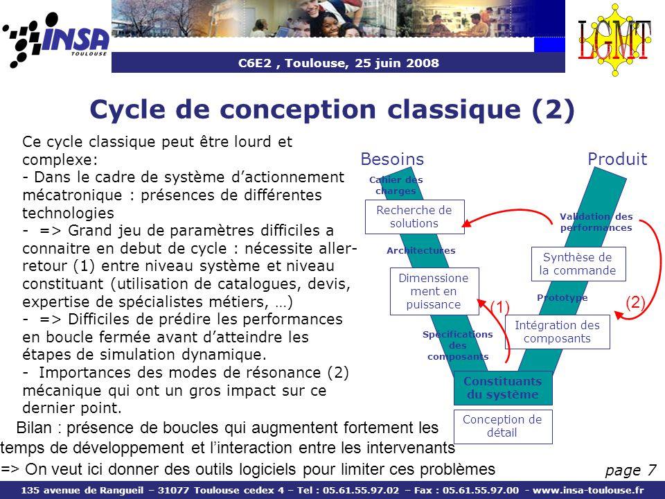 Cycle de conception classique (2)