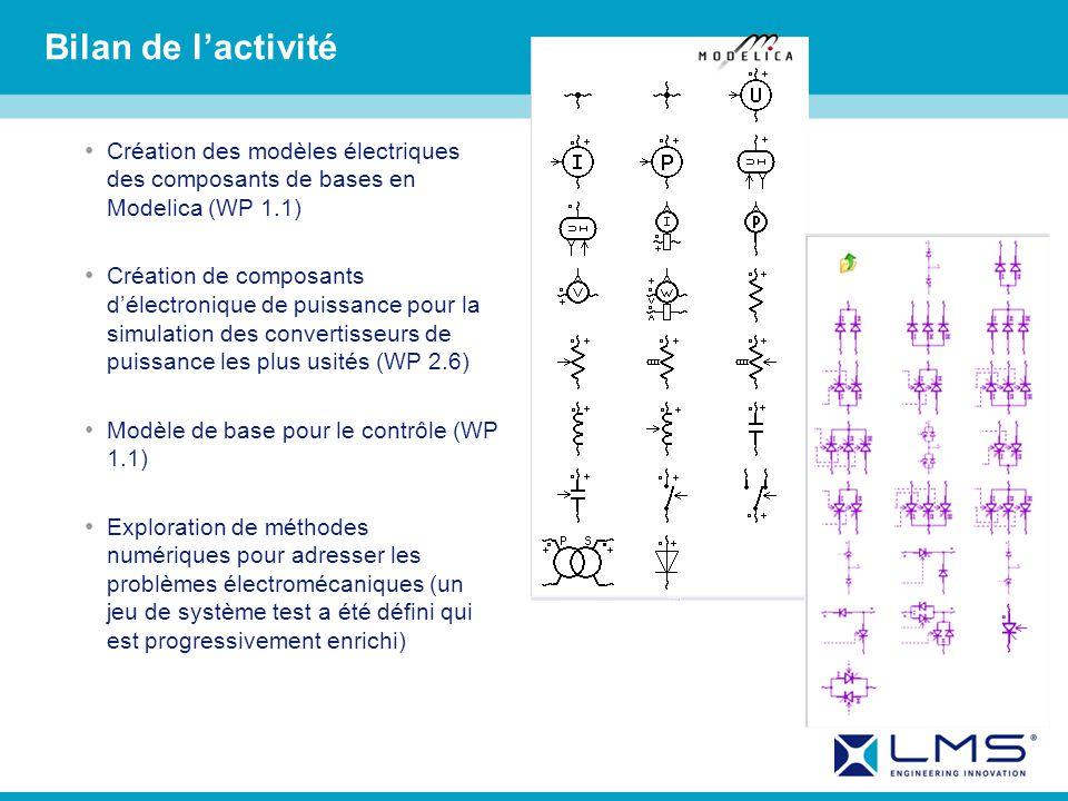 Bilan de l'activité Création des modèles électriques des composants de bases en Modelica (WP 1.1)
