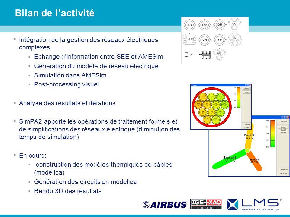 Bilan de l'activité Intégration de la gestion des réseaux électriques complexes. Echange d'information entre SEE et AMESim.
