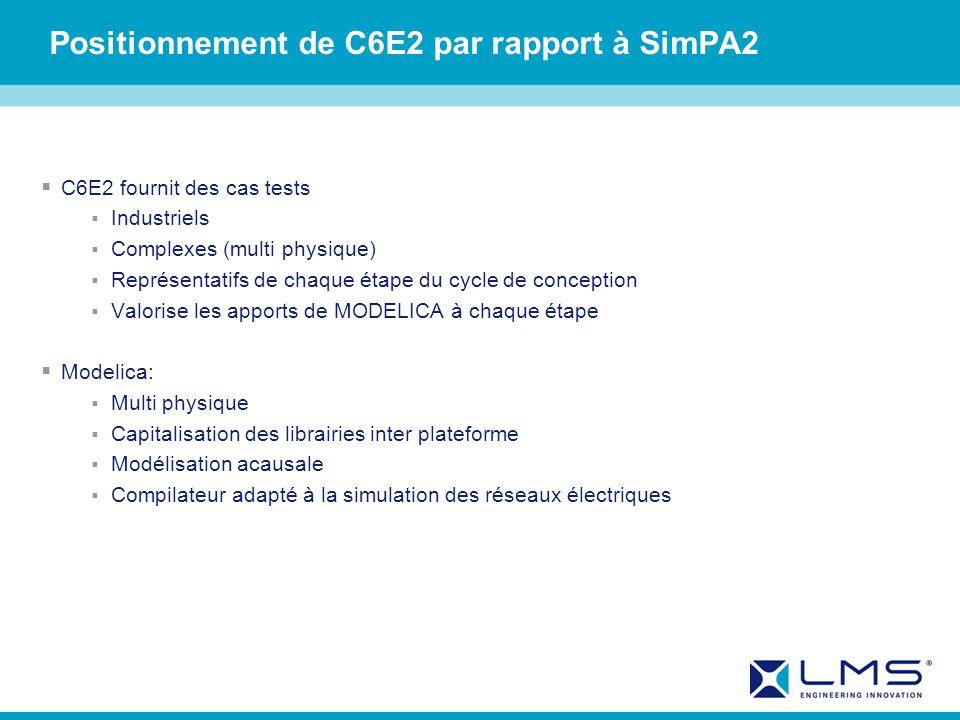 Positionnement de C6E2 par rapport à SimPA2