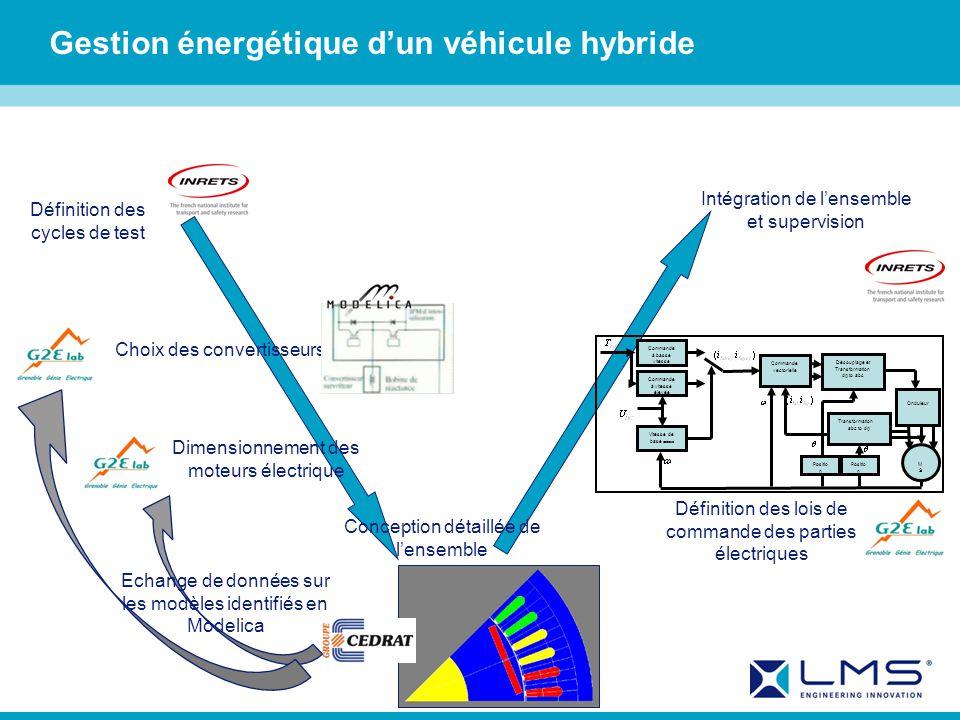 Gestion énergétique d'un véhicule hybride