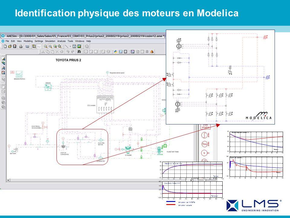 Identification physique des moteurs en Modelica