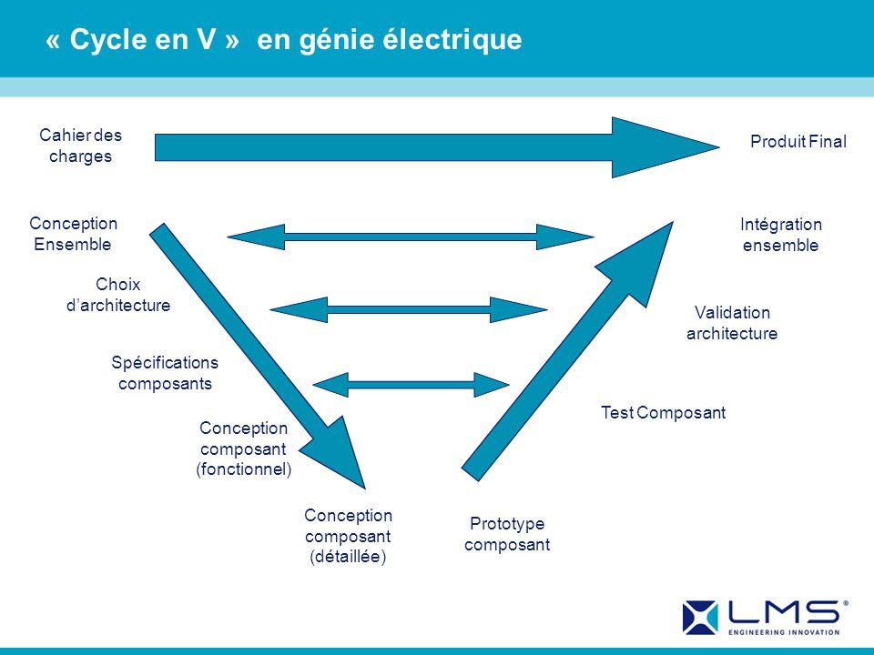 « Cycle en V » en génie électrique
